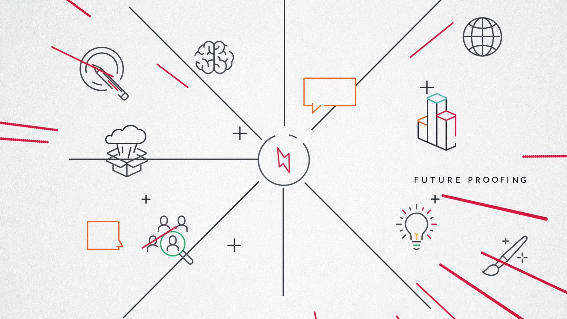 Brand Investment - Product explainer video image